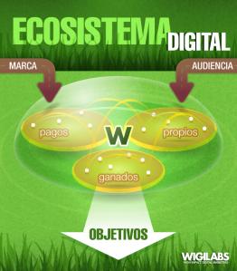 2014_ecosistemaDigital